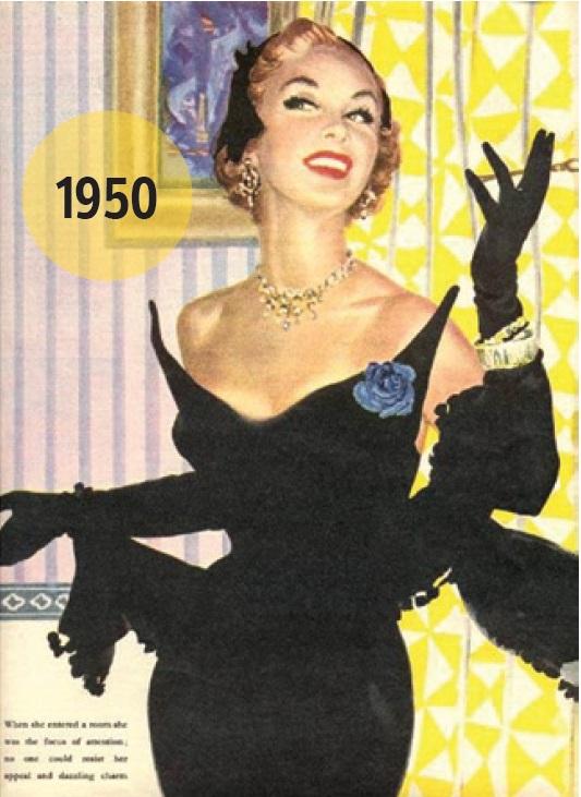 YKM'nin 60. kuruluş yıldönümü dolayısıyla hazırladığı Moda Tarihi Belgeseli 2