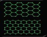 Şekil 3 Düz ve zigzag kenarlı grafin şeritleri. Nano-boyutlarda malzemenin özellikleri bileşimlerinin ya-nısıra atomların dizilişlerine de bağlıdır.