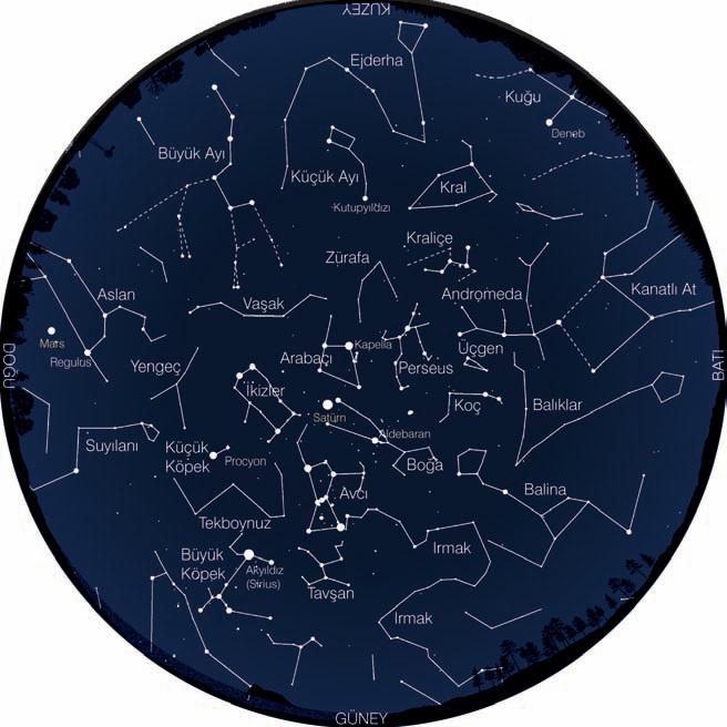 1 Ocak saat 22:00, 15 Ocak saat 21:00, 31 Ocak saat 20:00'de gökyüzünün genel görünümü.