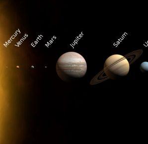 Gezegenlerin-Güneş'e-olan-uzaklıkları